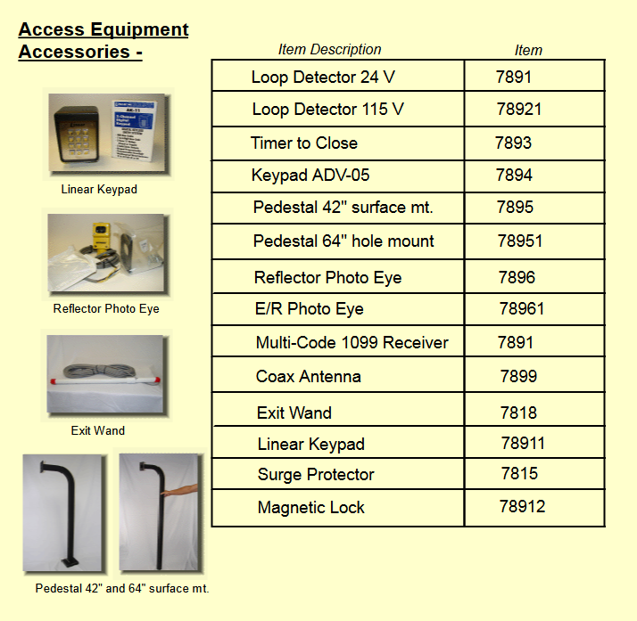 Plug In Commercial Industrial Residential Wholesale